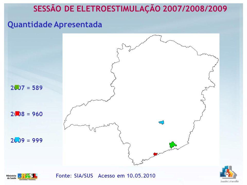 SESSÃO DE ELETROESTIMULAÇÃO 2007/2008/2009 Quantidade Apresentada