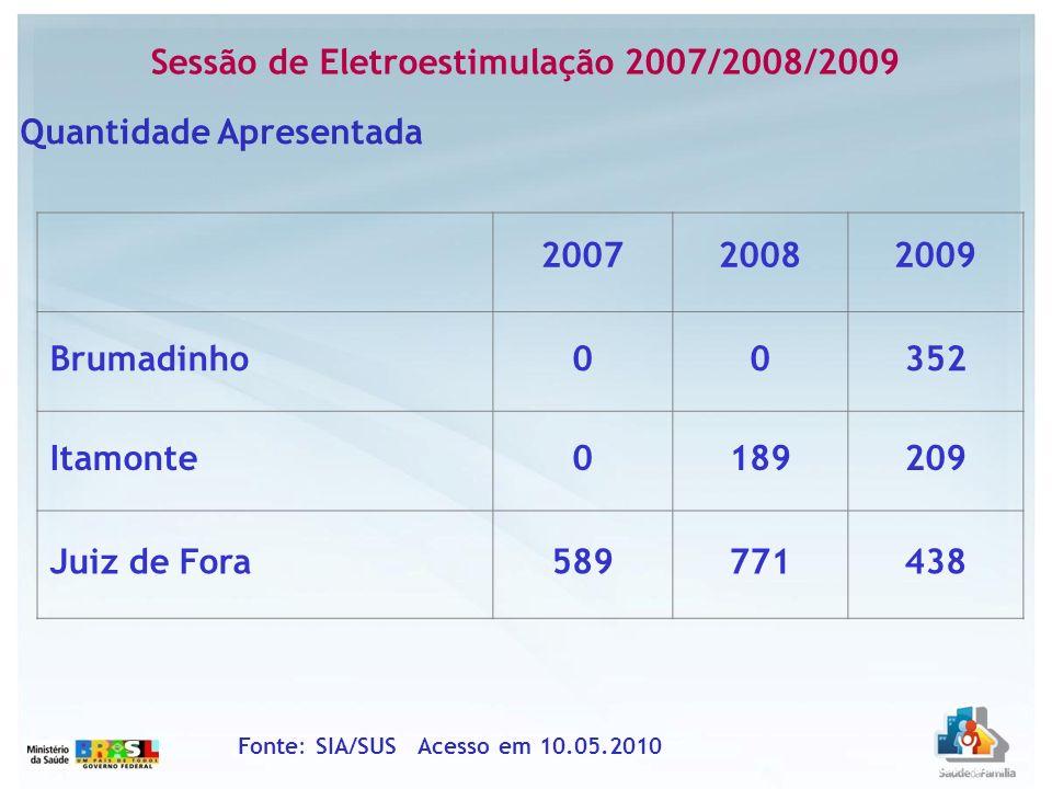 Sessão de Eletroestimulação 2007/2008/2009