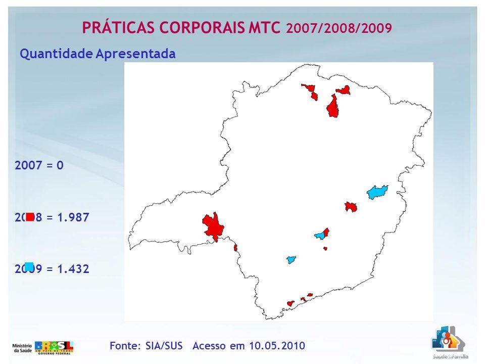 PRÁTICAS CORPORAIS MTC 2007/2008/2009