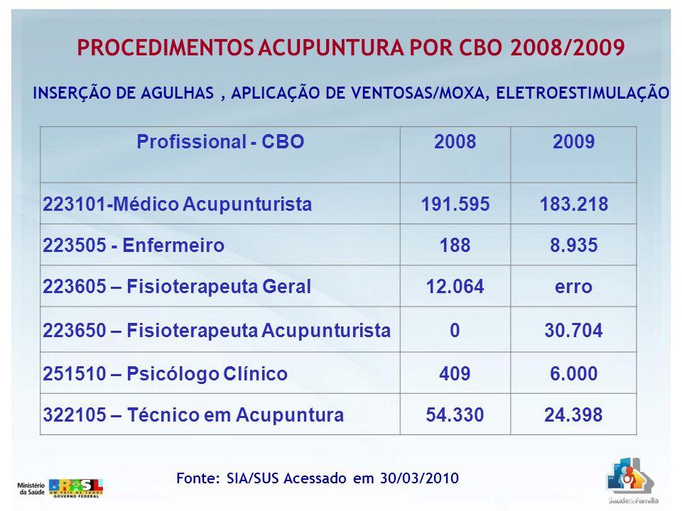 PROCEDIMENTOS ACUPUNTURA POR CBO 2008/2009