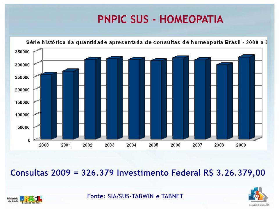 09/20/09 09/20/09. PNPIC SUS - HOMEOPATIA. Consultas 2009 = 326.379 Investimento Federal R$ 3.26.379,00.