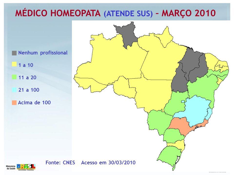 MÉDICO HOMEOPATA (ATENDE SUS) – MARÇO 2010