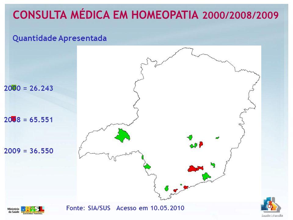 CONSULTA MÉDICA EM HOMEOPATIA 2000/2008/2009