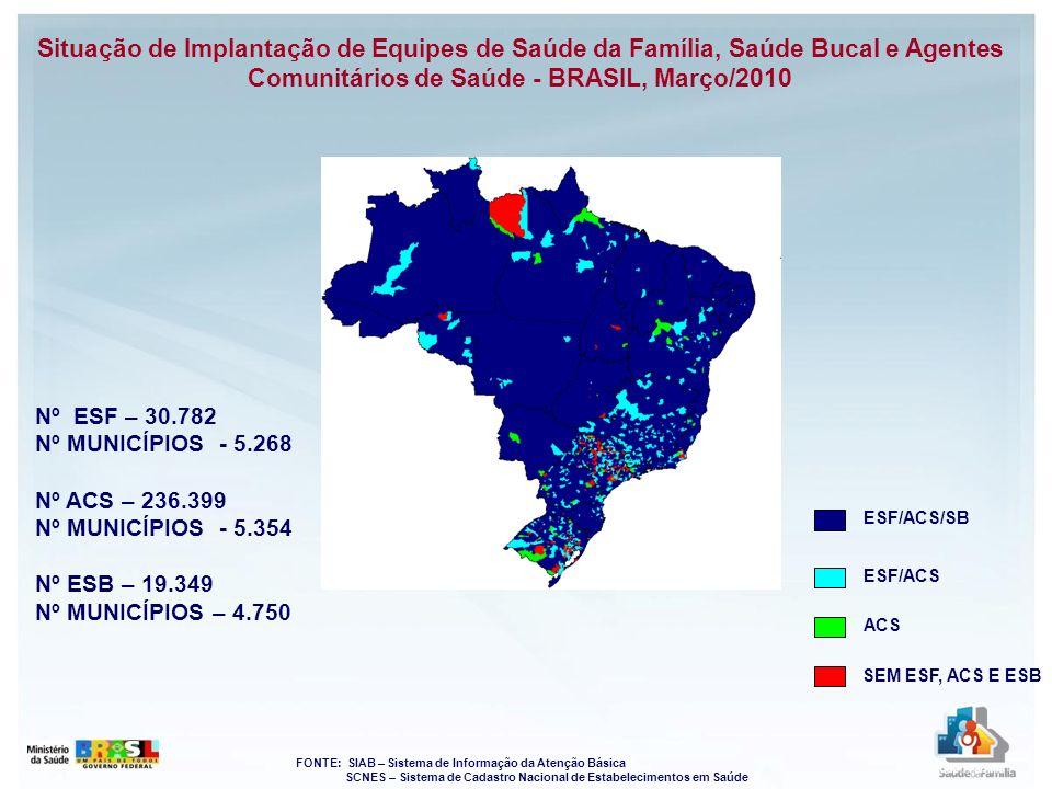 09/20/09 09/20/09. Situação de Implantação de Equipes de Saúde da Família, Saúde Bucal e Agentes Comunitários de Saúde - BRASIL, Março/2010.