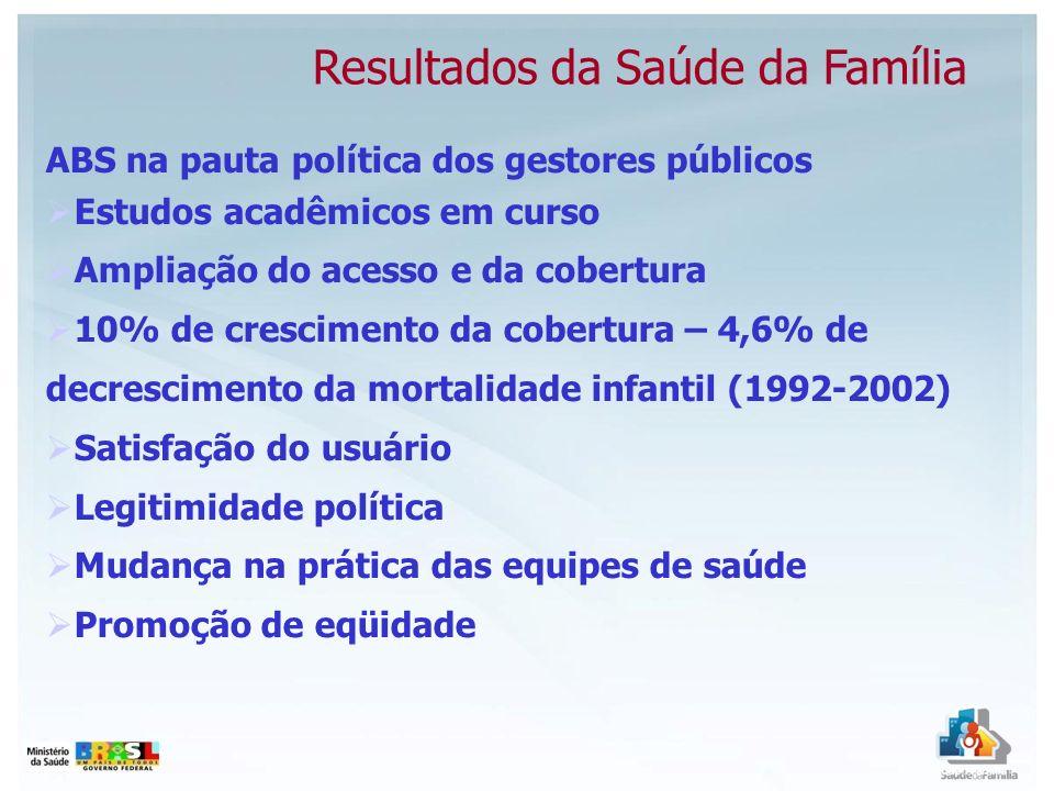 Resultados da Saúde da Família