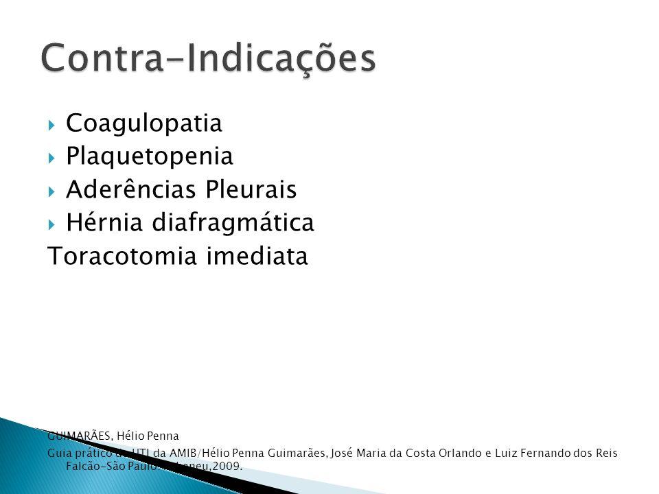 Contra-Indicações Coagulopatia Plaquetopenia Aderências Pleurais