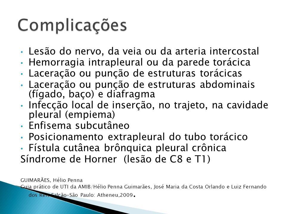 Complicações Lesão do nervo, da veia ou da arteria intercostal