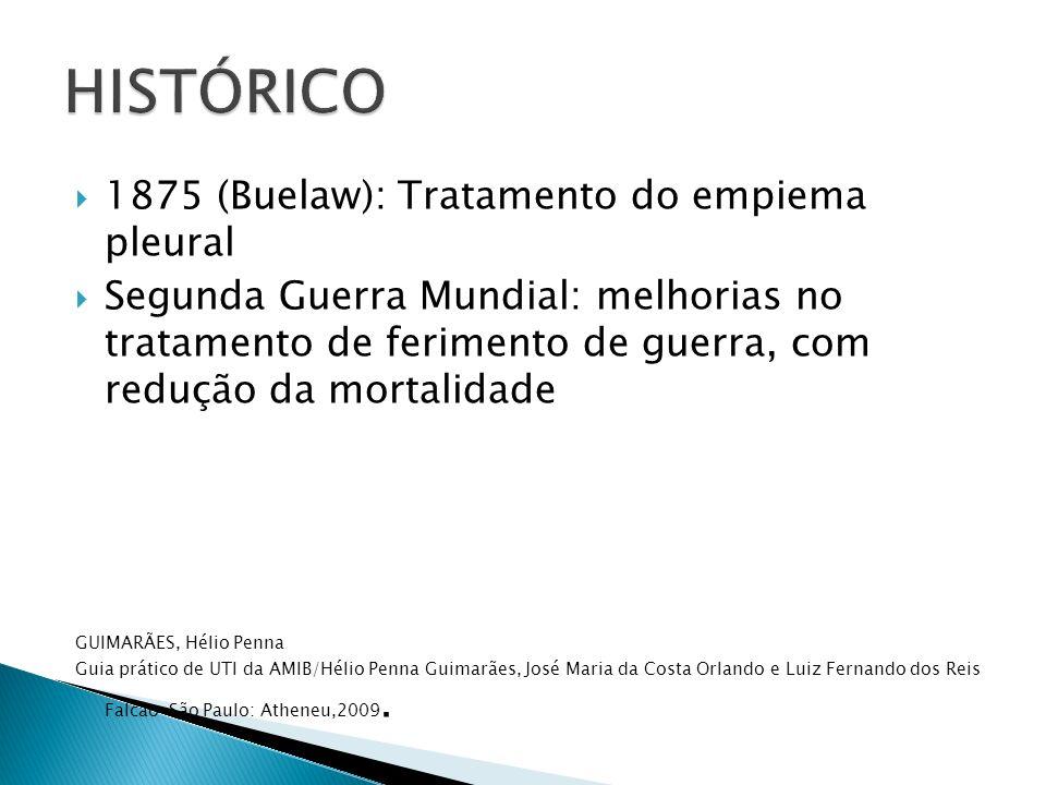 HISTÓRICO 1875 (Buelaw): Tratamento do empiema pleural