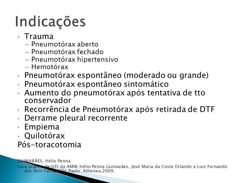 Indicações Trauma Pneumotórax espontâneo (moderado ou grande)