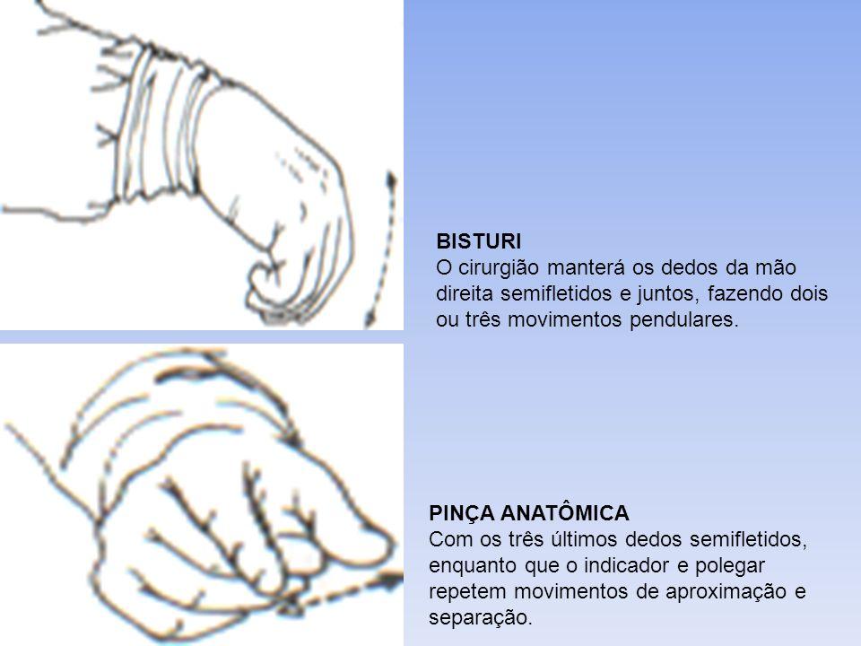 BISTURI O cirurgião manterá os dedos da mão direita semifletidos e juntos, fazendo dois ou três movimentos pendulares.