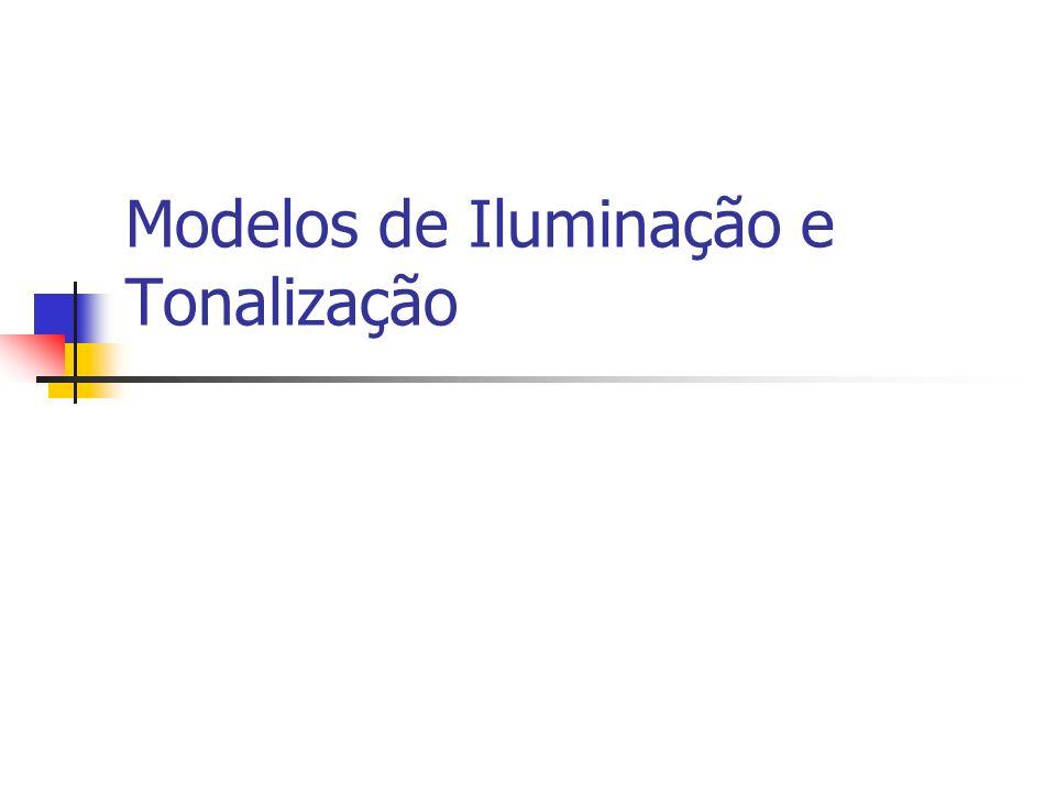 Modelos de Iluminação e Tonalização