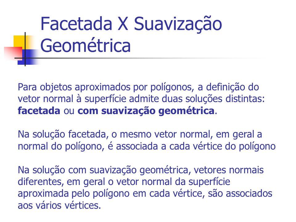 Facetada X Suavização Geométrica