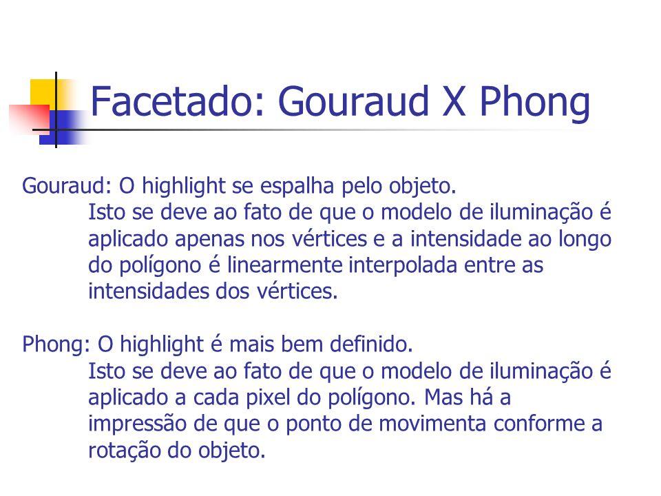 Facetado: Gouraud X Phong