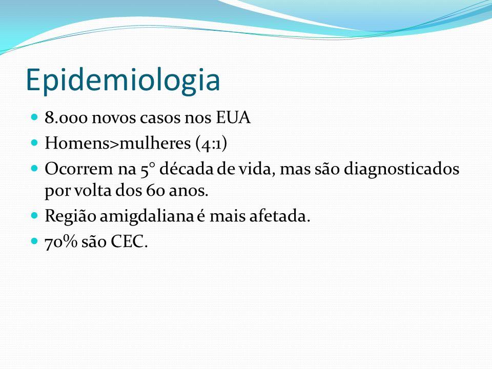 Epidemiologia 8.000 novos casos nos EUA Homens>mulheres (4:1)
