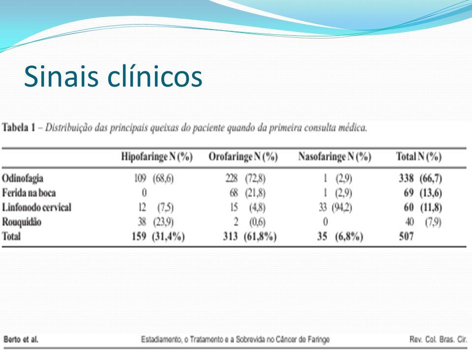 Sinais clínicos
