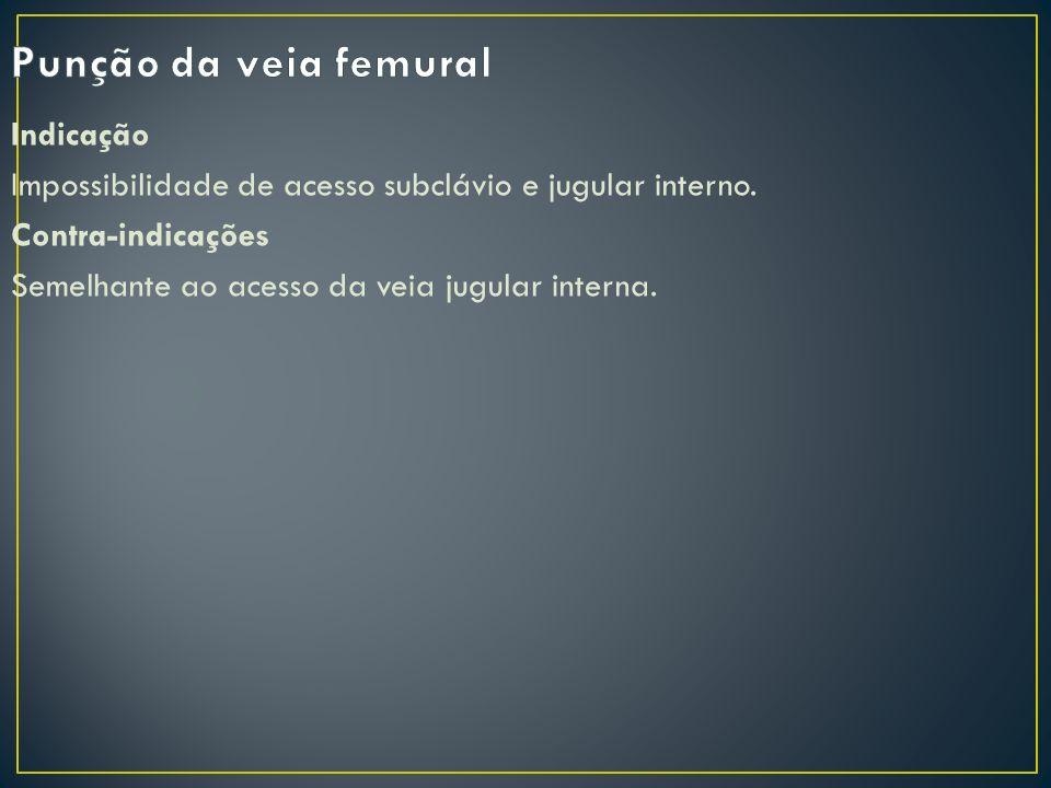 Punção da veia femural Indicação