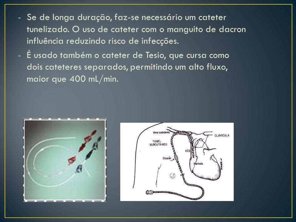 Se de longa duração, faz-se necessário um cateter tunelizado