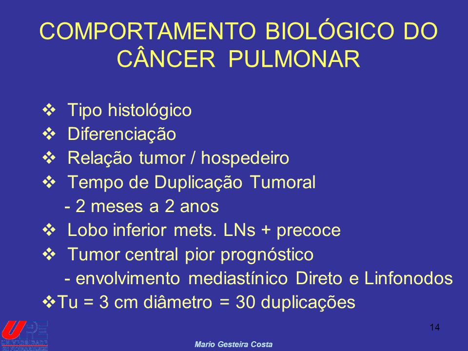 COMPORTAMENTO BIOLÓGICO DO CÂNCER PULMONAR