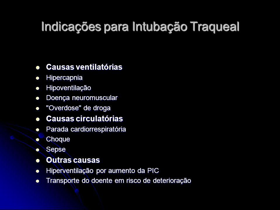 Indicações para Intubação Traqueal