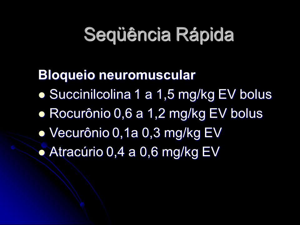 Seqüência Rápida Bloqueio neuromuscular
