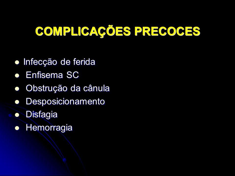 COMPLICAÇÕES PRECOCES