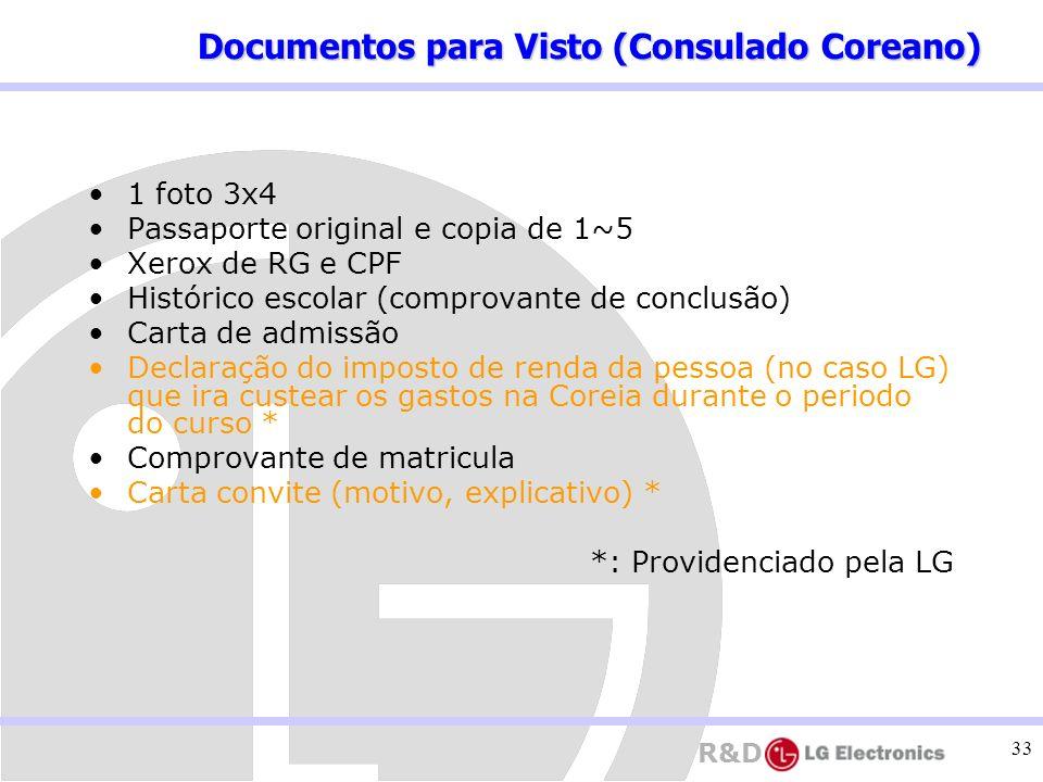 Documentos para Visto (Consulado Coreano)