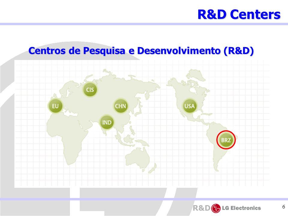 R&D Centers Centros de Pesquisa e Desenvolvimento (R&D)