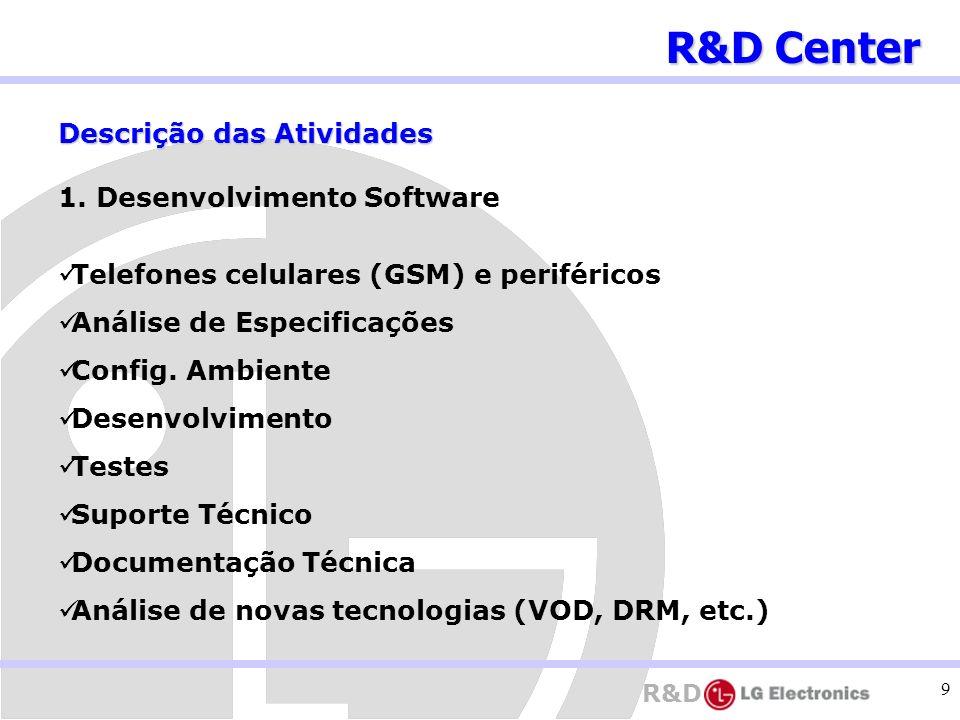 R&D Center Descrição das Atividades 1. Desenvolvimento Software