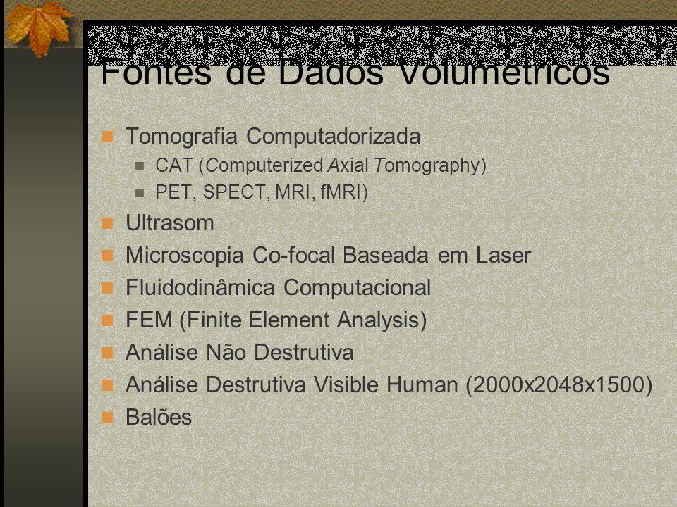 Fontes de Dados Volumétricos