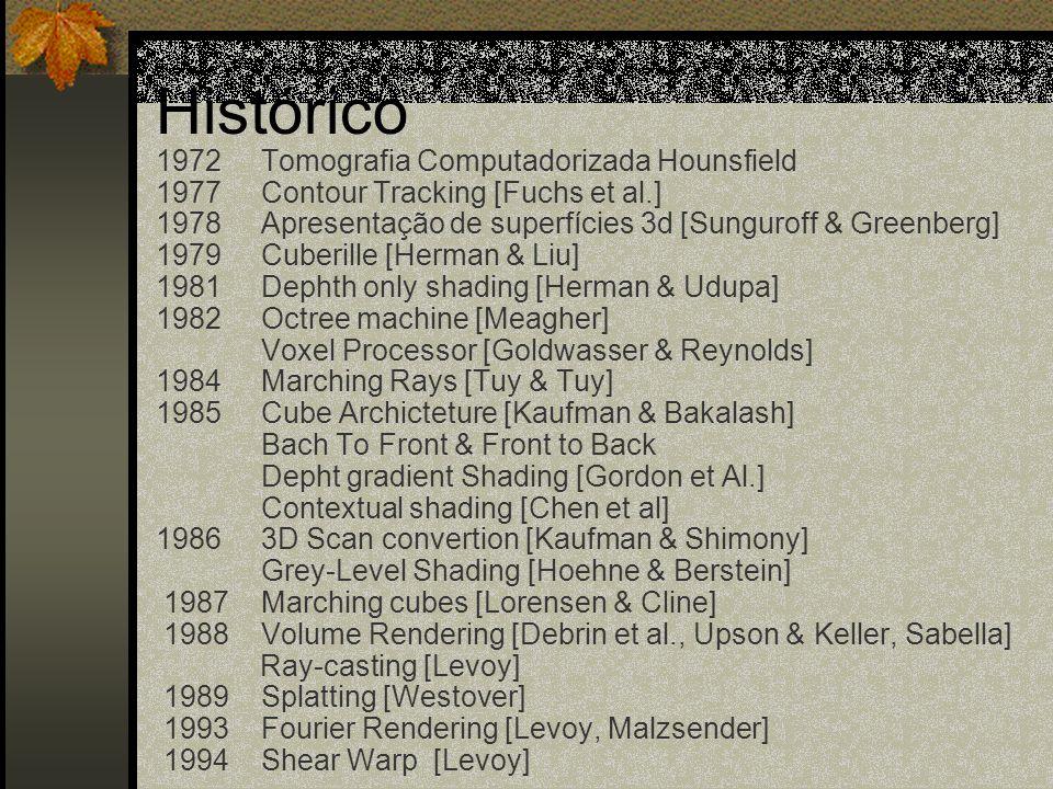 Histórico 1972 Tomografia Computadorizada Hounsfield