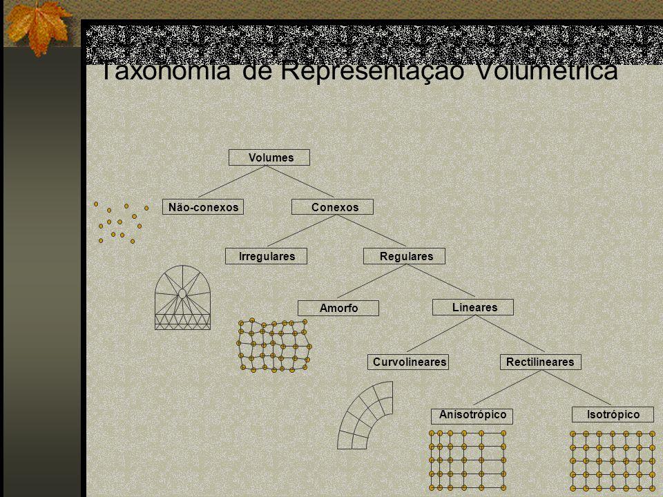 Taxonomia de Representação Volumétrica