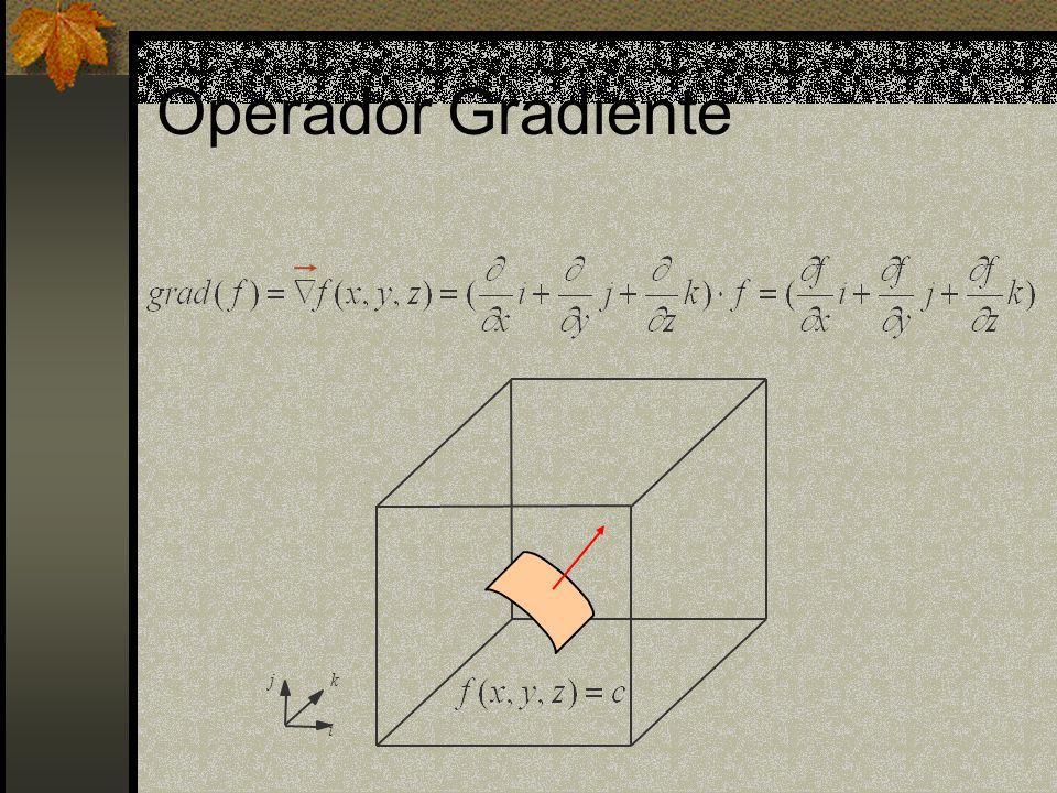 Operador Gradiente r j k i