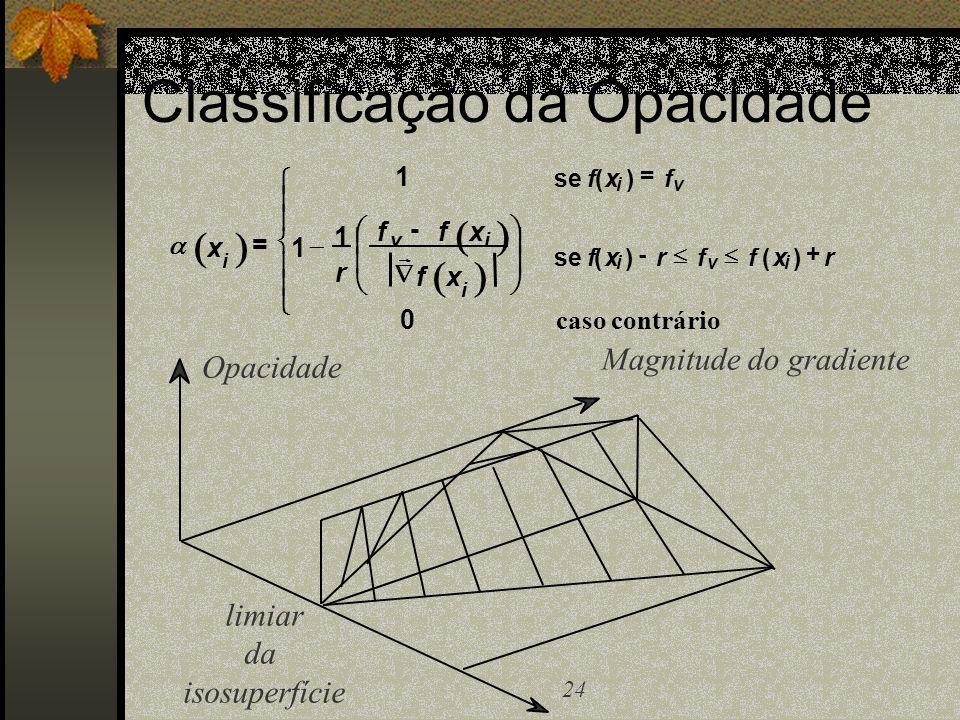 Classificação da Opacidade