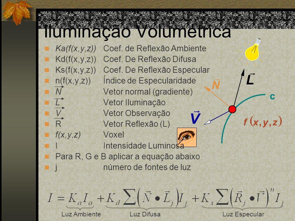 Iluminação Volumétrica