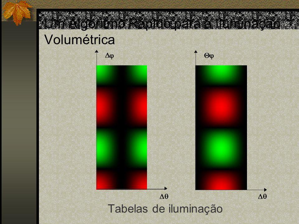 Um Algoritmo Rápido para a Iluminação Volumétrica