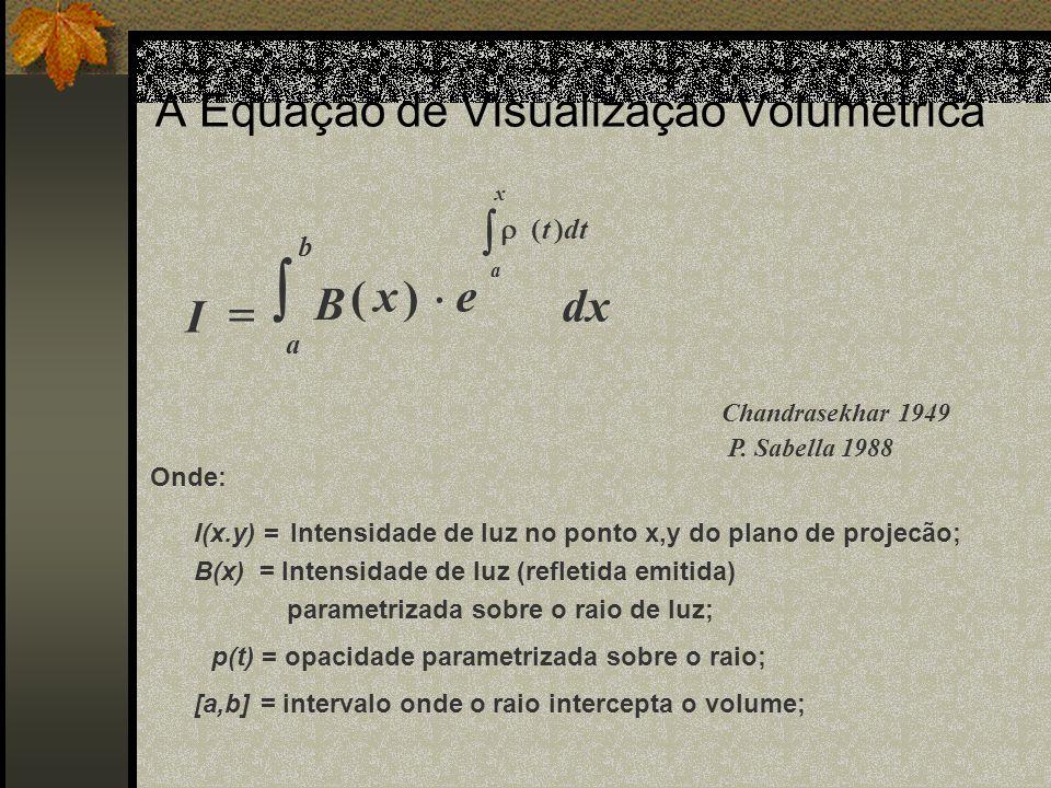 A Equação de Visualização Volumétrica