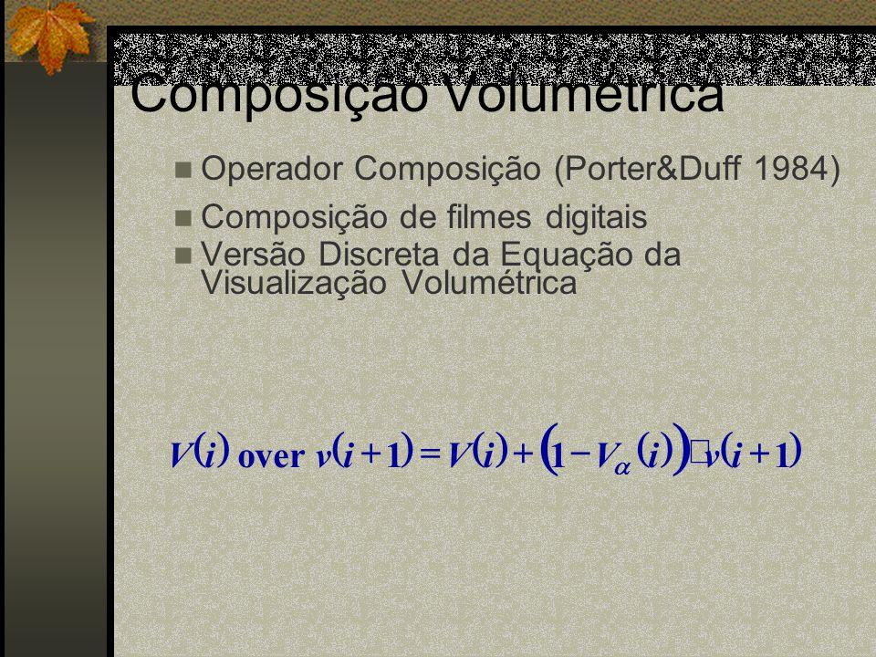 Composição Volumétrica
