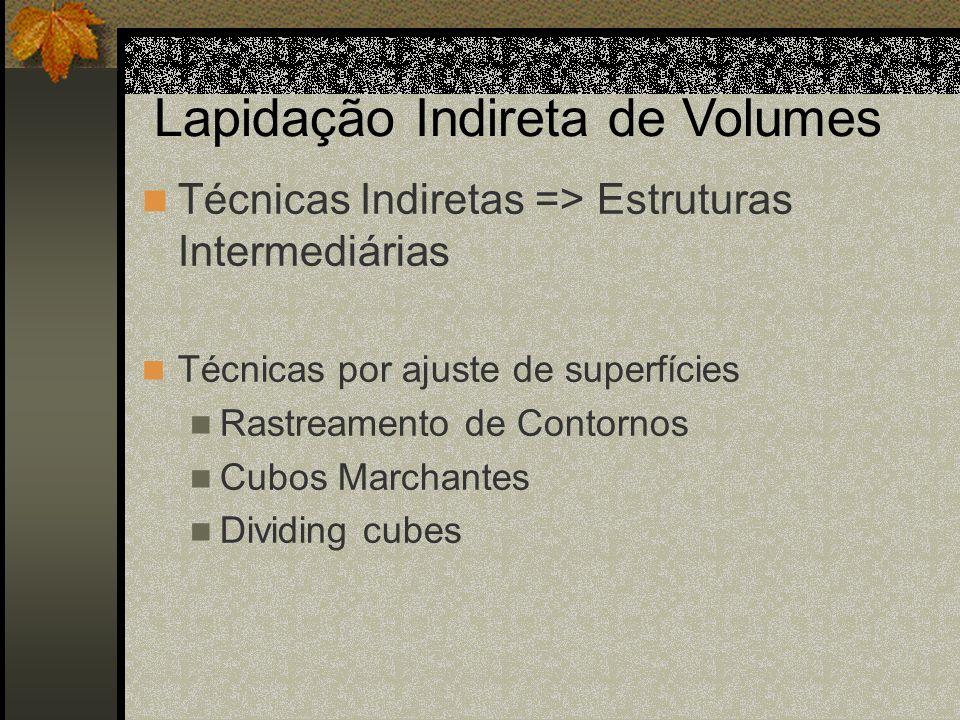 Lapidação Indireta de Volumes