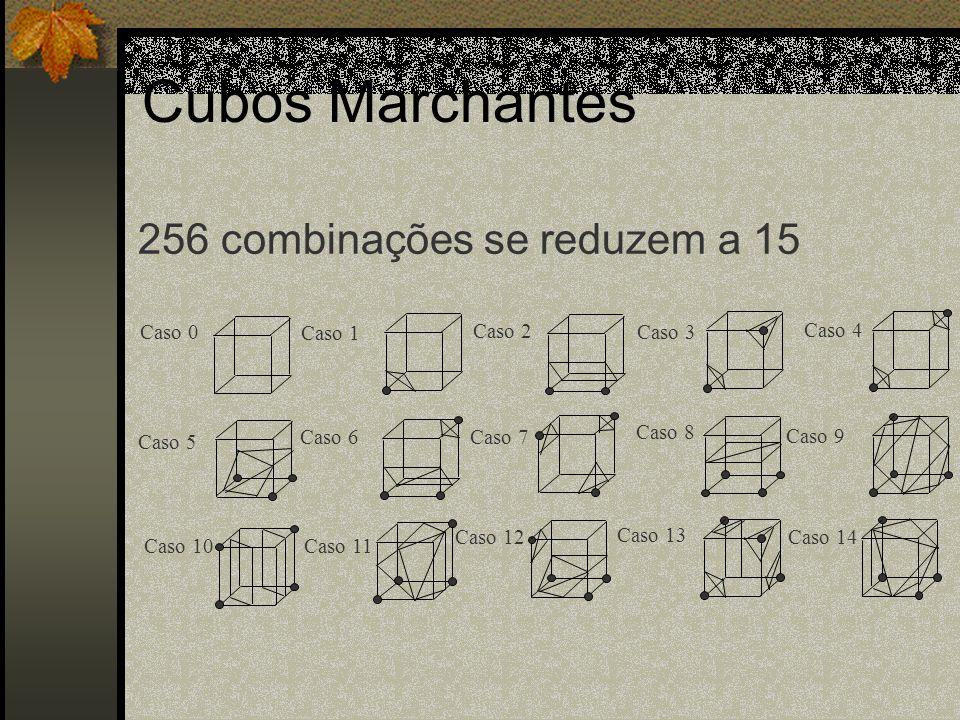 Cubos Marchantes 256 combinações se reduzem a 15 Caso 0 Caso 5 Caso 6