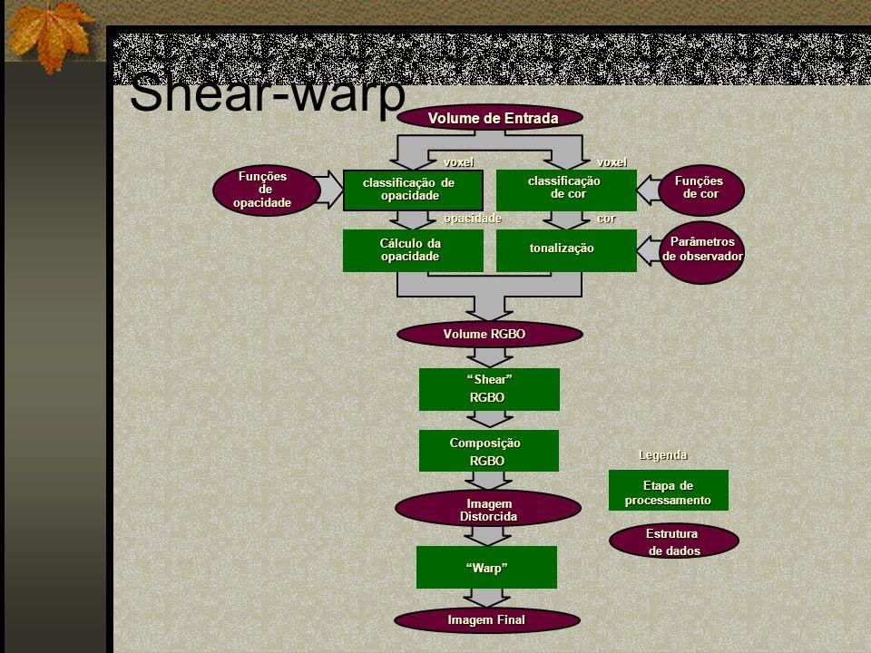 Shear-warp Volume de Entrada voxel Funções classificação de