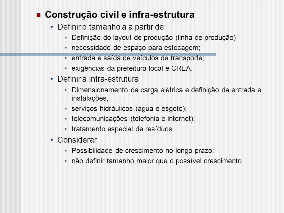 Construção civil e infra-estrutura