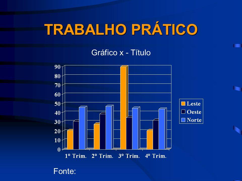TRABALHO PRÁTICO Gráfico x - Título Fonte:
