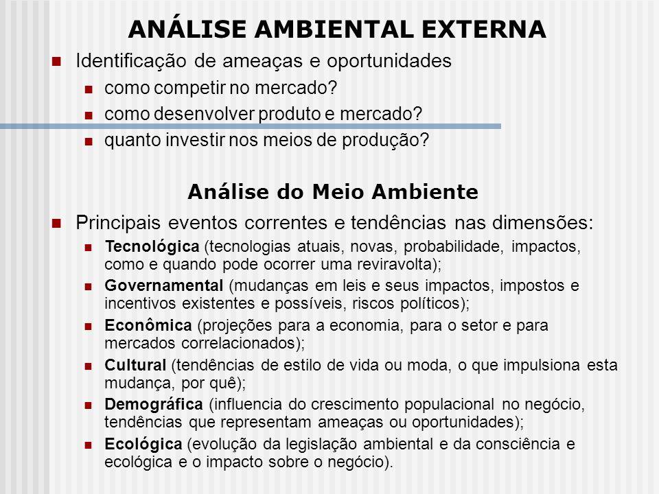 ANÁLISE AMBIENTAL EXTERNA Análise do Meio Ambiente