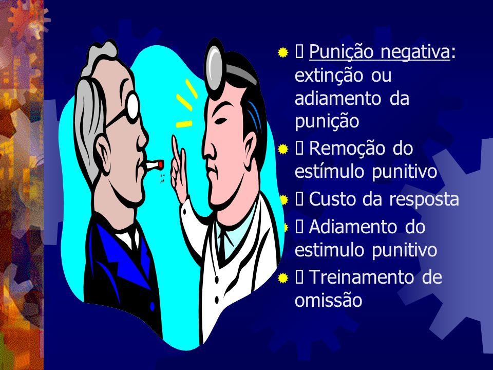 Ÿ Punição negativa: extinção ou adiamento da punição