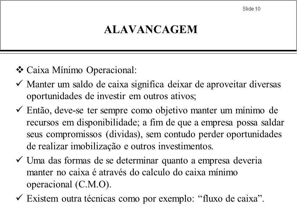 ALAVANCAGEM Caixa Mínimo Operacional: