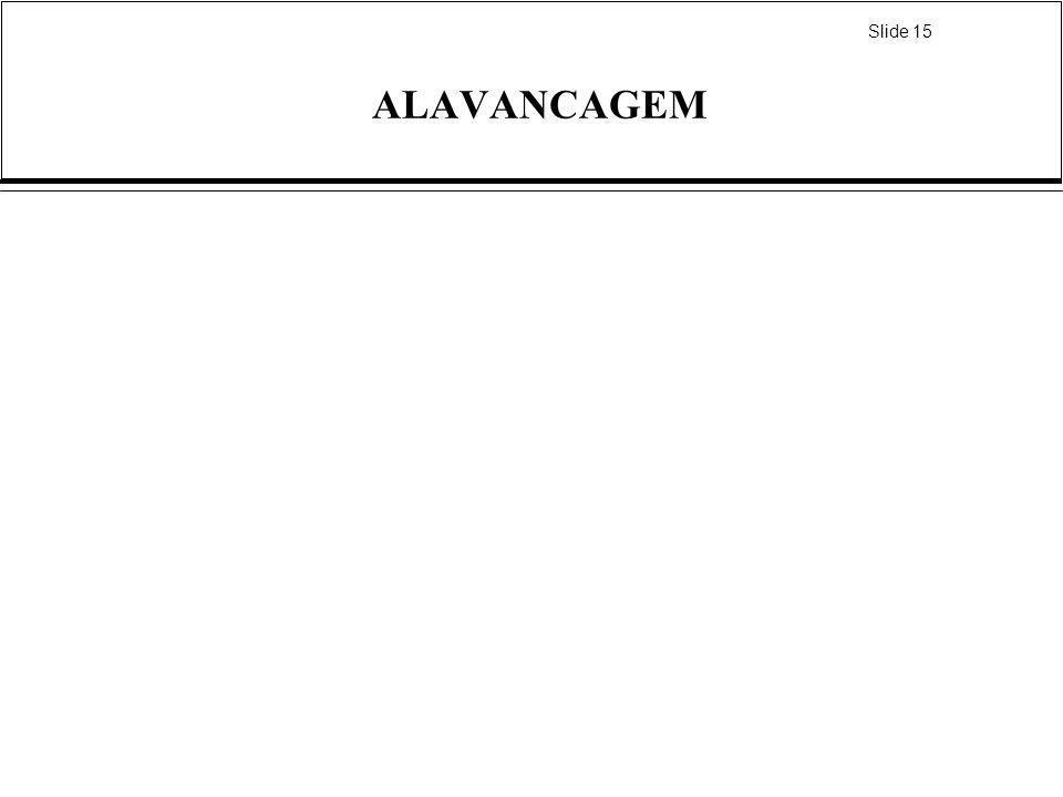ALAVANCAGEM