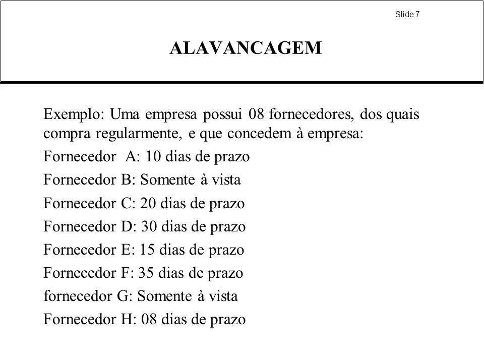 ALAVANCAGEM Exemplo: Uma empresa possui 08 fornecedores, dos quais compra regularmente, e que concedem à empresa: