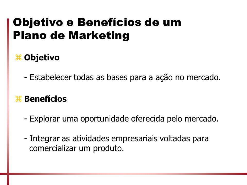 Objetivo e Benefícios de um Plano de Marketing