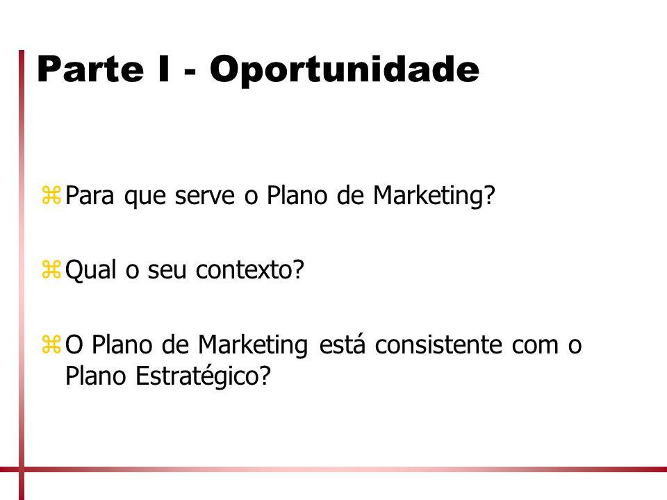 Parte I - Oportunidade Para que serve o Plano de Marketing