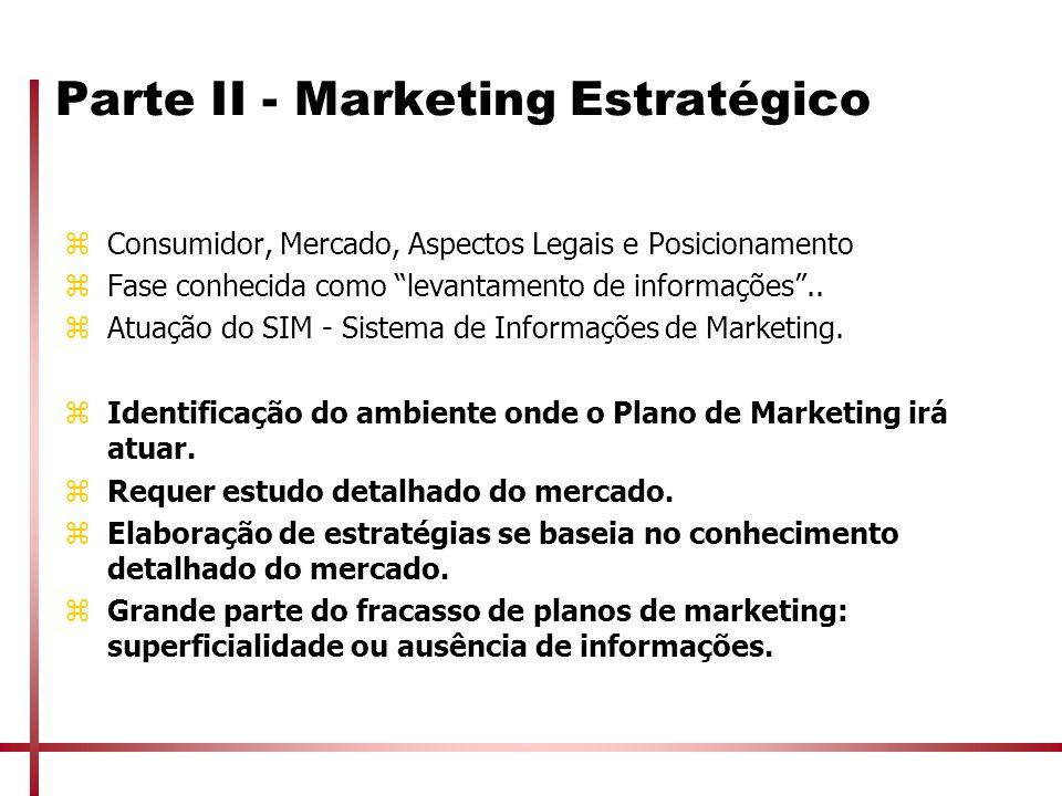 Parte II - Marketing Estratégico